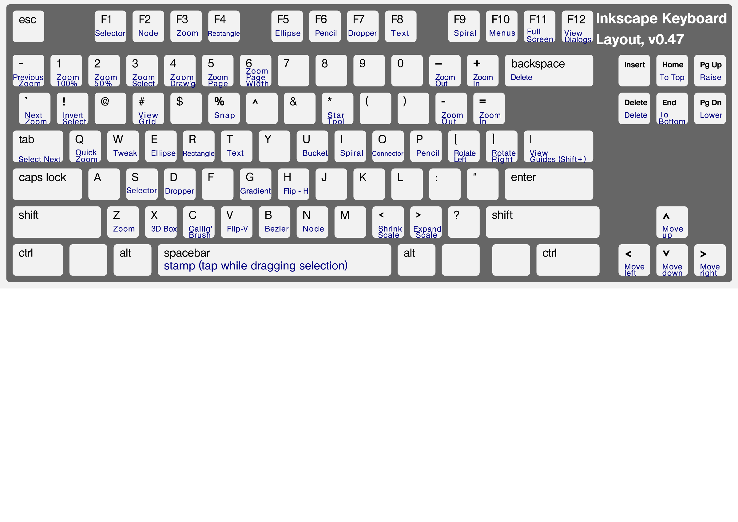 Keyboard layout png. Clipart inkscape big image