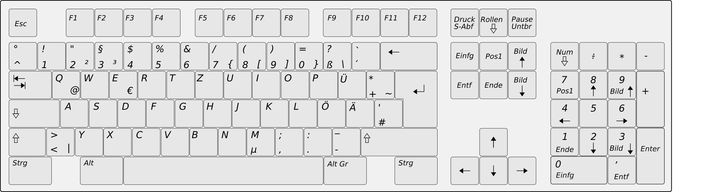 Keyboard layout png. German computer icons free