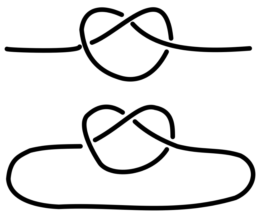 Knot clipart string knot. Physics buzz untangling knots