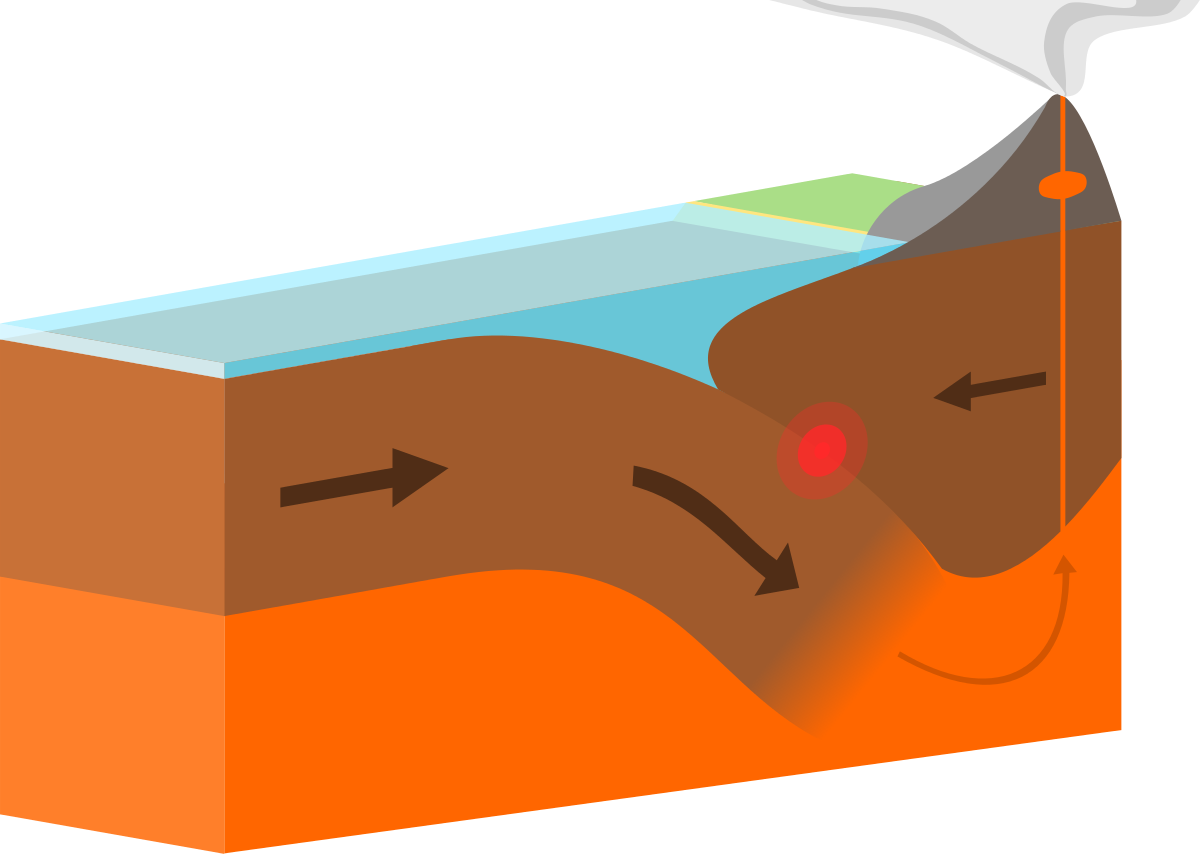 Labels clip suction. Convergent boundary wikipedia