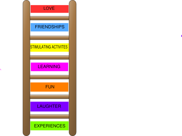 Ladder clipart fun. Experiential of learning clip