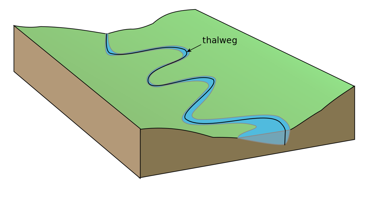 Landforms drawing creek. Thalweg wikipedia