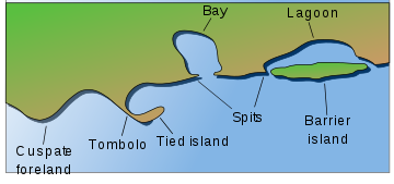 Landforms drawing island. Spit landform wikipedia a