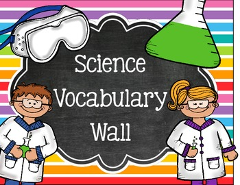 Language clipart science vocabulary. Word wall sign by