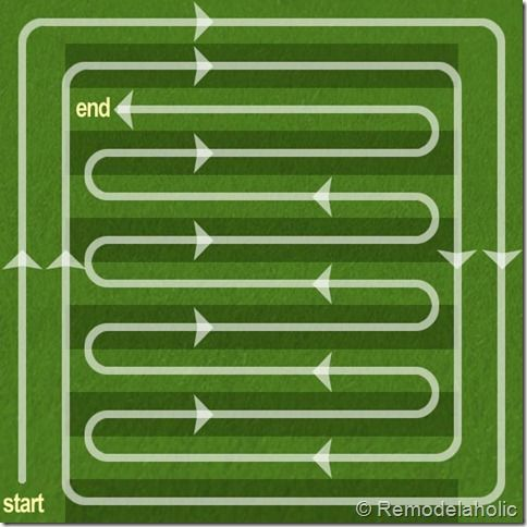 Lawn care clipart grass pattern. Best yard work