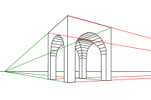 Lead drawing second point perspective. Wikipedia twopoint