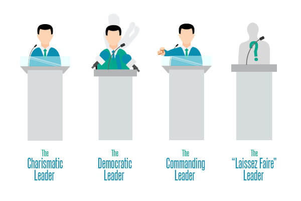 Leadership clipart leadership style. What makes a great
