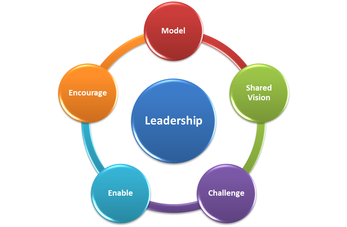 Leadership vector. Royalty free download