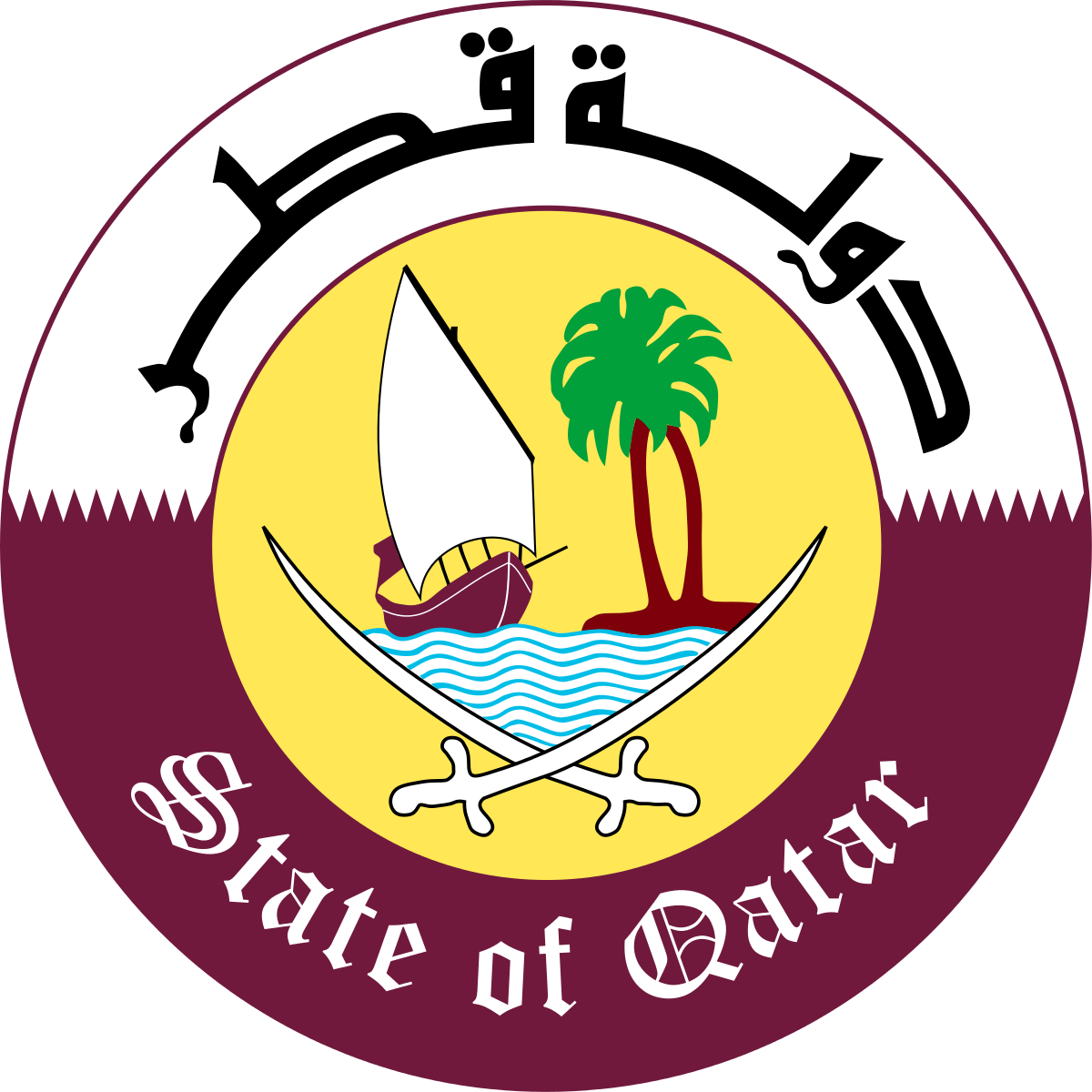 Sale clipart economic right. Politics of qatar wikipedia