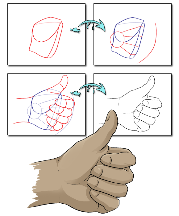 Hand tutorial in case. Drawing learn dibujos png transparent library