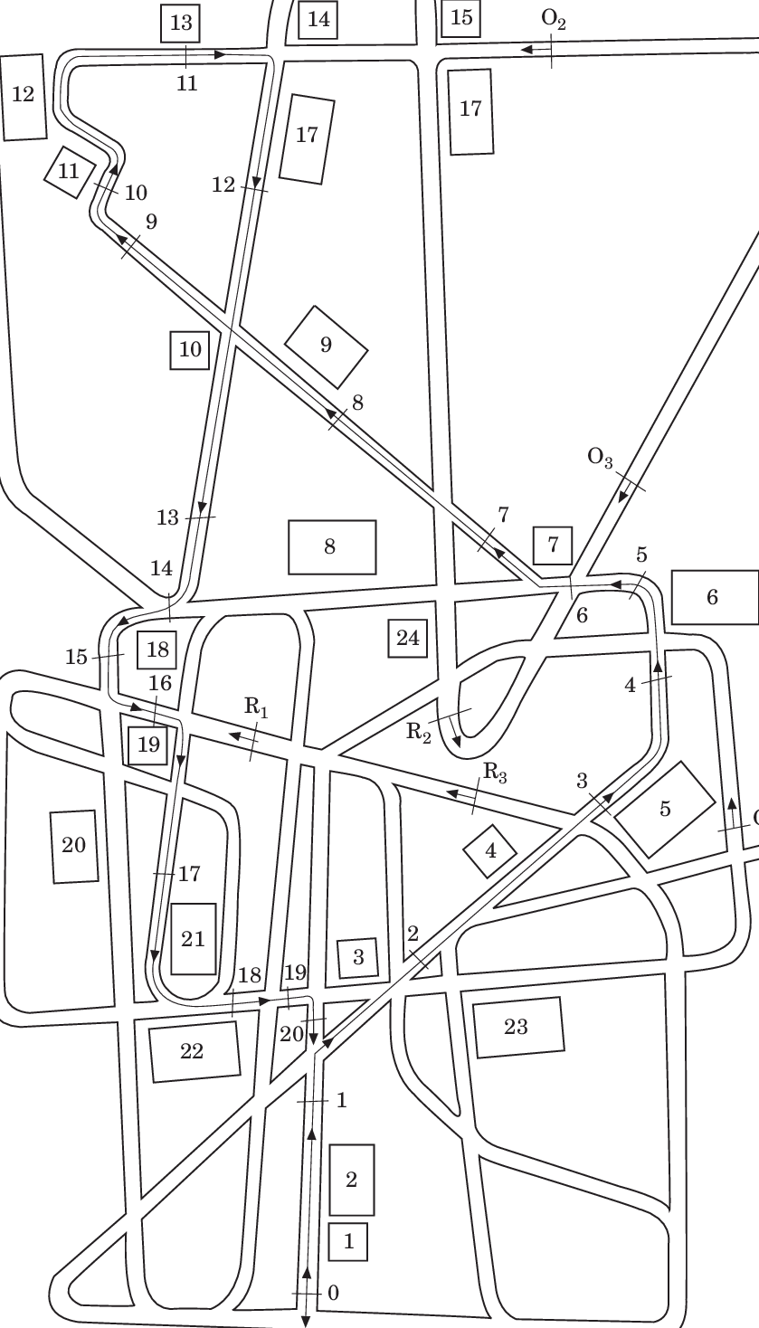 Location drawing. Map of the virtual