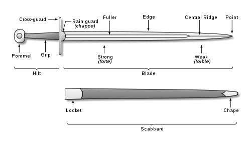 Wikipedia the free encyclopedia. Longsword drawing clipart freeuse stock