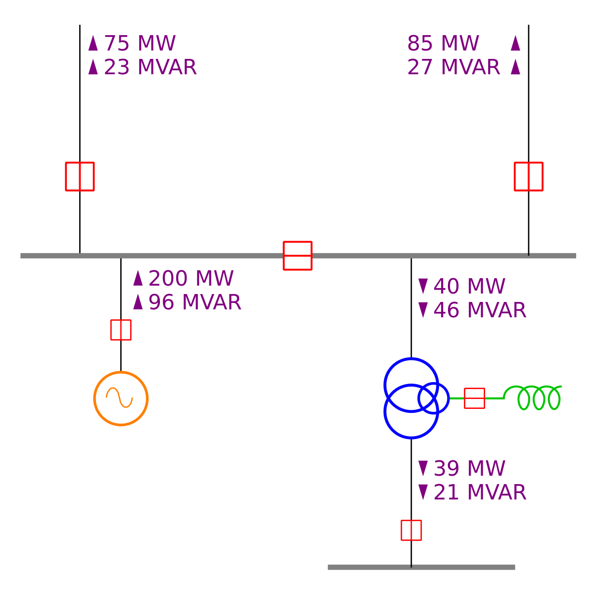 Loop drawing building service. One line diagram wikipedia