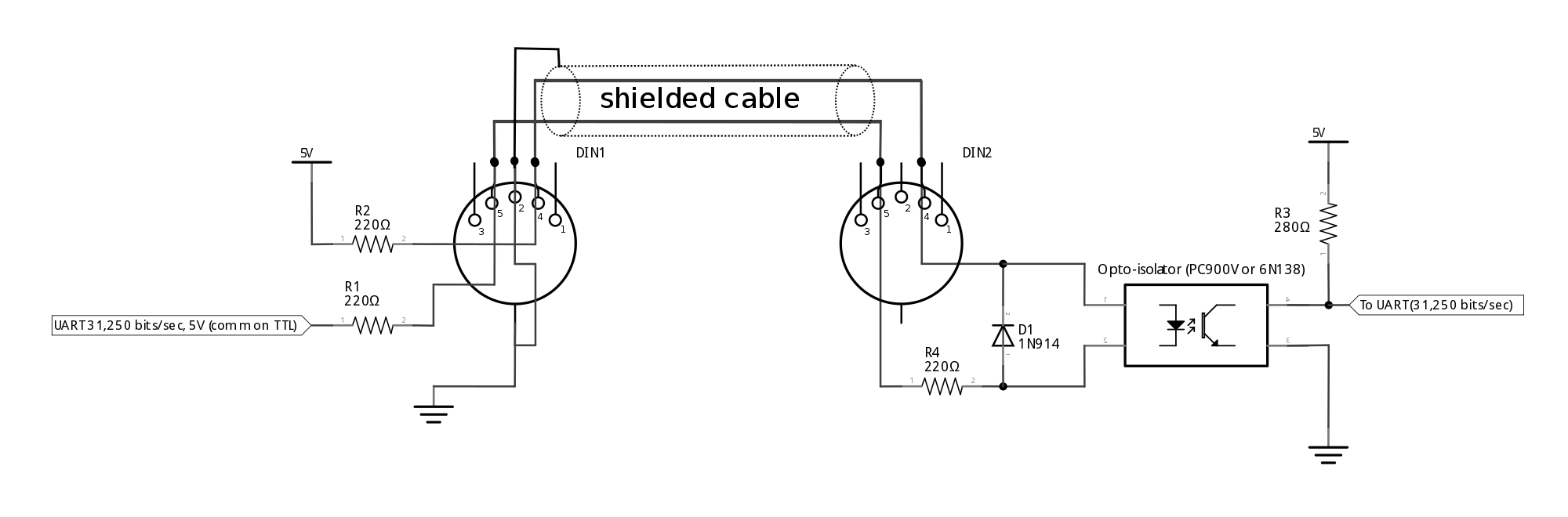 Loop drawing cable routing. Midi wikipedia interconnection schematic