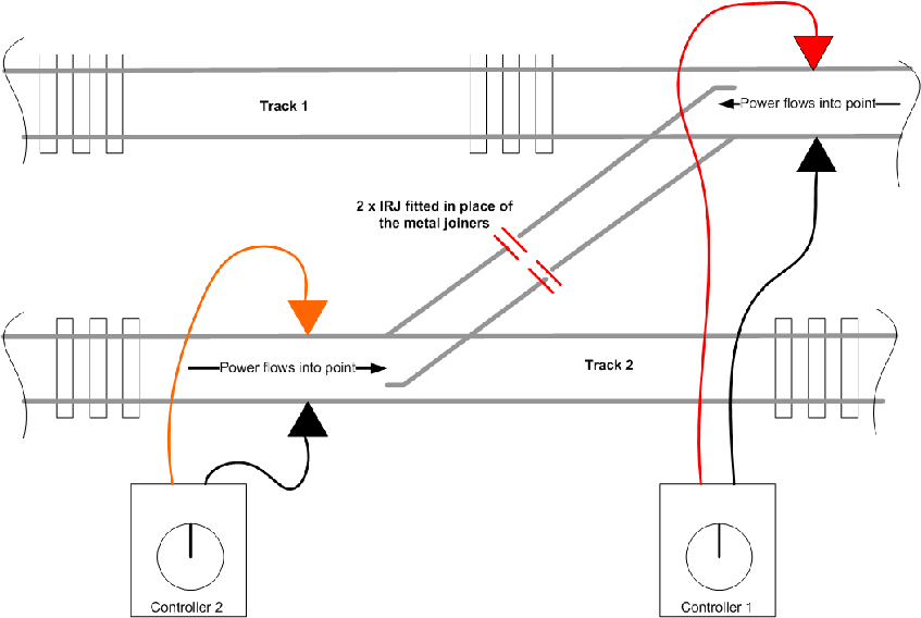 Loop drawing cable routing. Electrical below is the