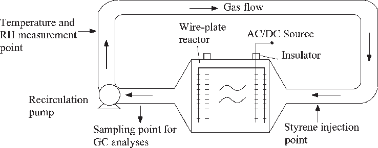 Loop drawing electrical schematic. Diagram of the closed