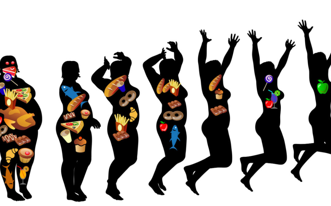 Loss clipart body weight. It s all in