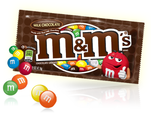 M and m png. S timeline timetoast timelines