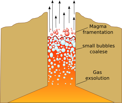 Magma drawing active volcano. All about earthquakes and