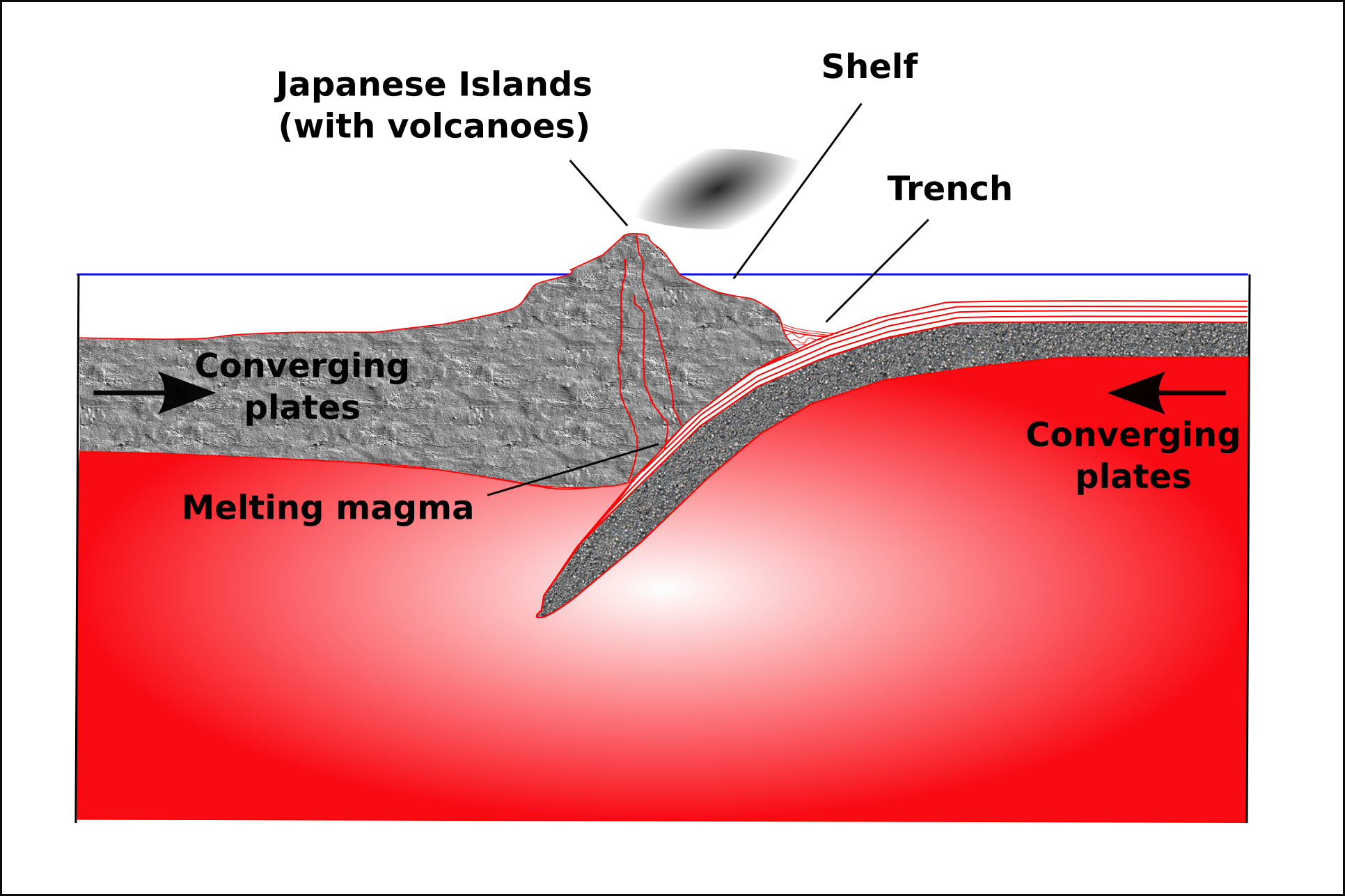 Magma drawing volcano diagram. Montessori muddle an oceanicoceanic