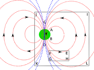 Magnetic vector planet. Dealing with creationism in