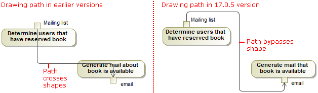 Mail drawing package. What s new in