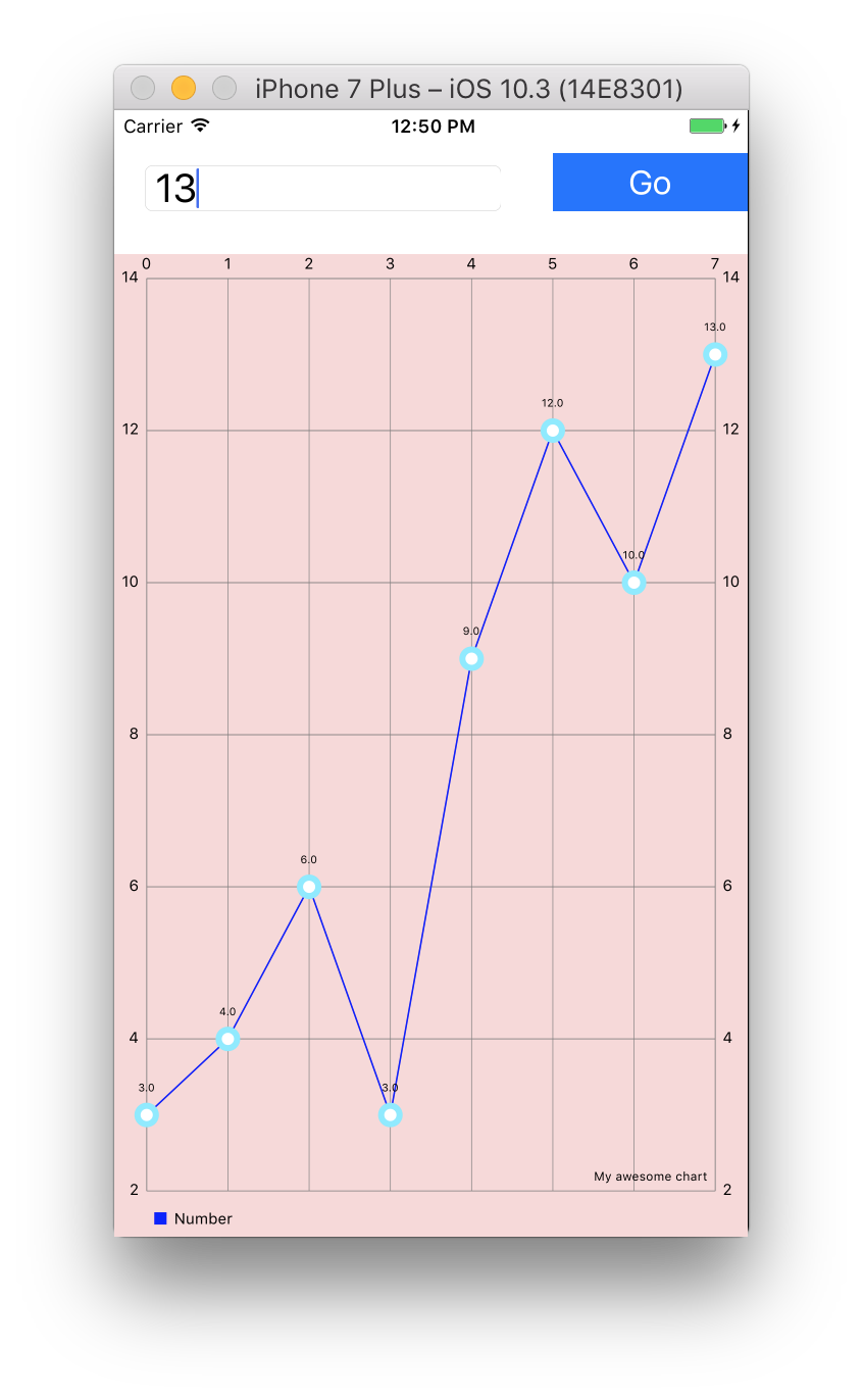 Make a png graph. Creating line chart in