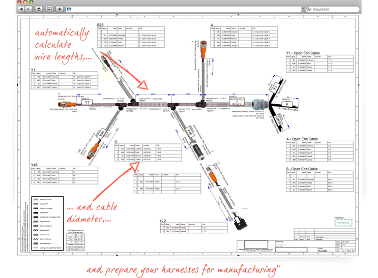 Manufacturing drawing harness. Ecad for easy wiring