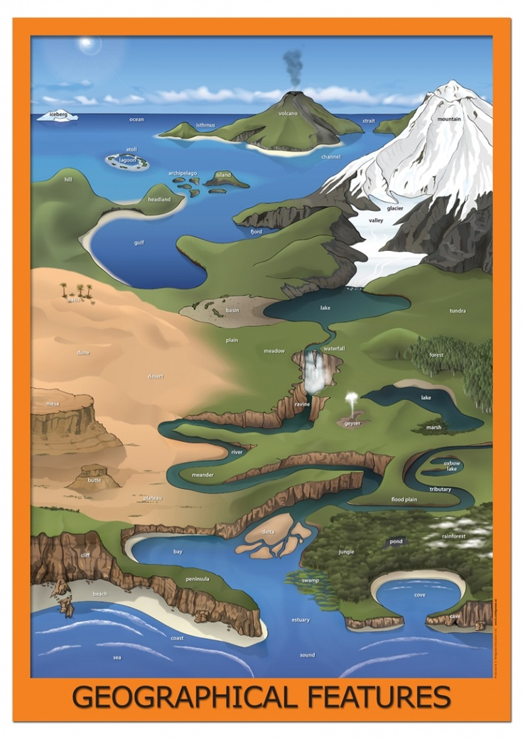 Maps clipart geographical feature. Best hs geography