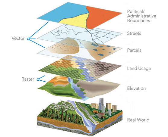 Vector layers gis mapping. The cvrd web map