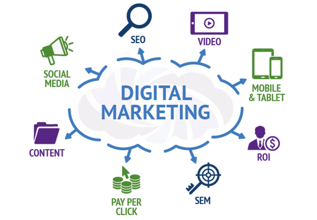 Marketing transparent brand. Best digital company in