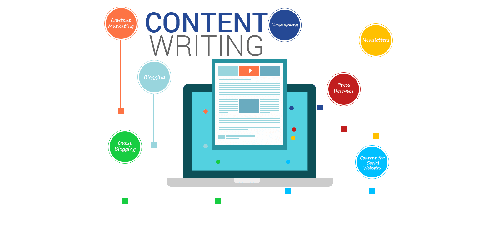 Marketing transparent content writing. Company services in india