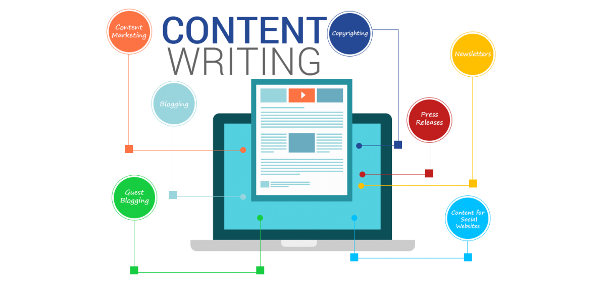 Marketing transparent content writing. Web writers services hyderabad
