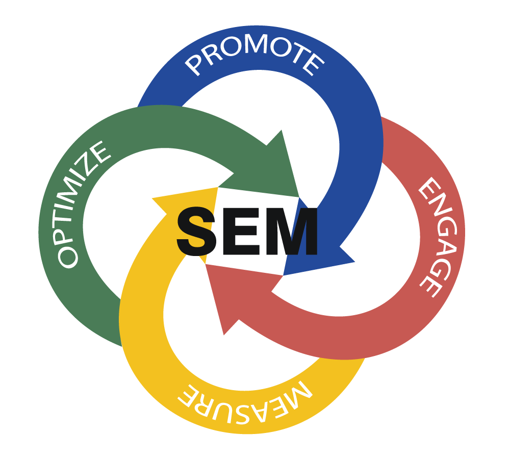 Marketing transparent search engine. What is sem seo