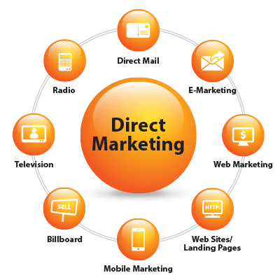 Marketing transparent service. Media services direct provider