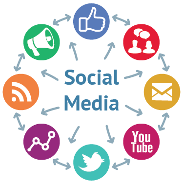 Marketing transparent social networking. Collection of free avertiment