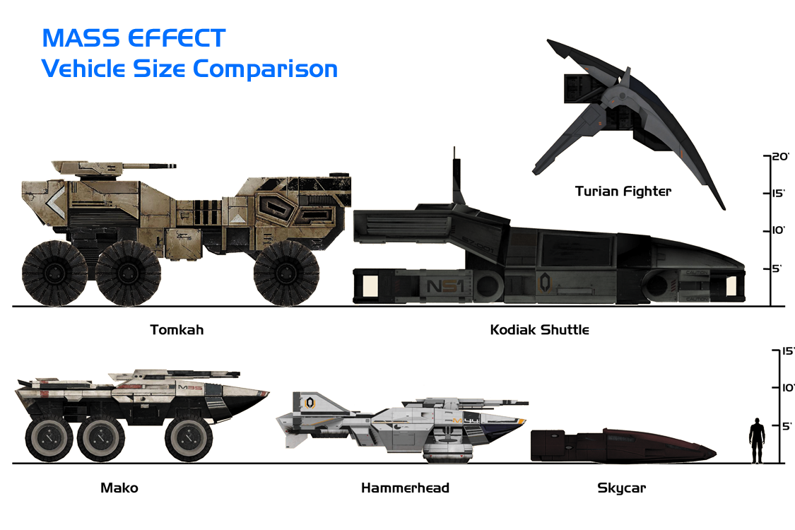 Mass effect normandy png. Maps vehicle comparion pinterest