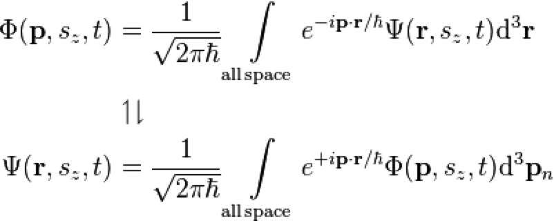 Math background png. Important equations the quantum
