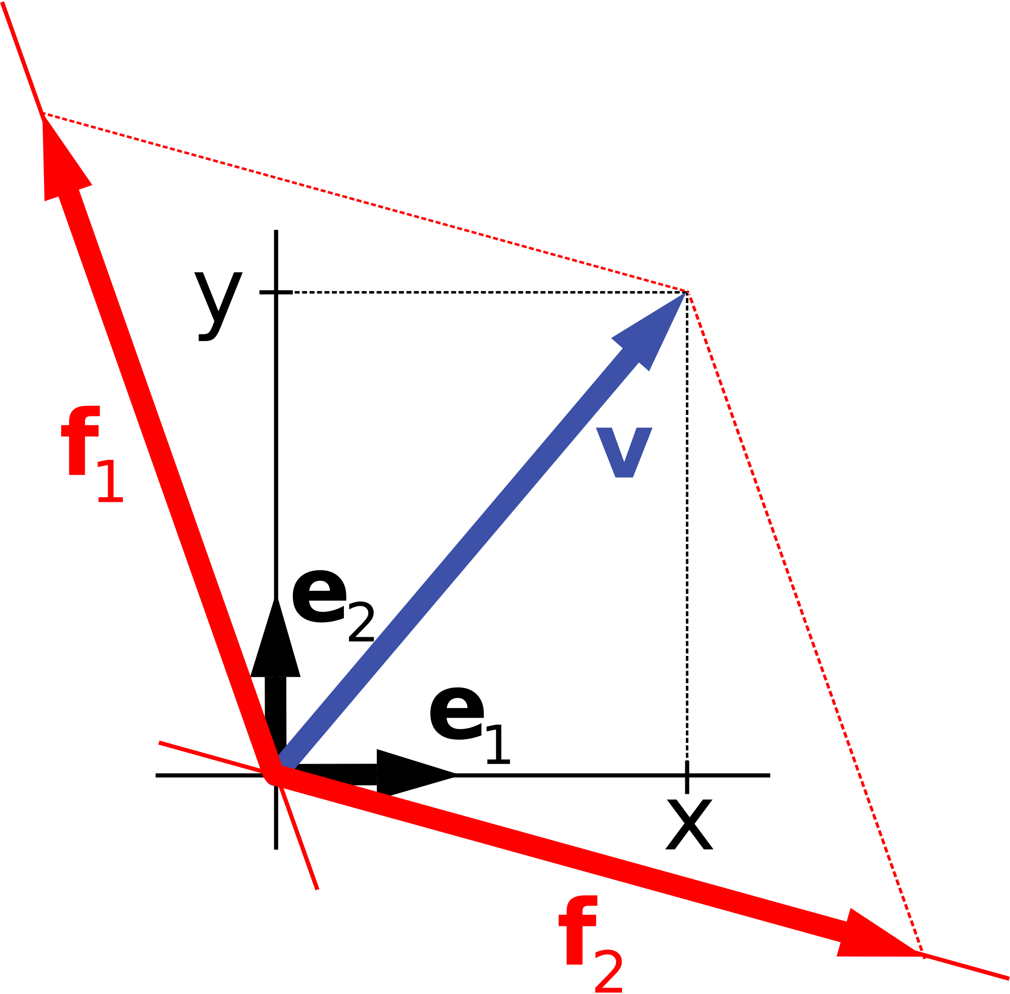 Computer graphics programs are. Vector maths jpg download