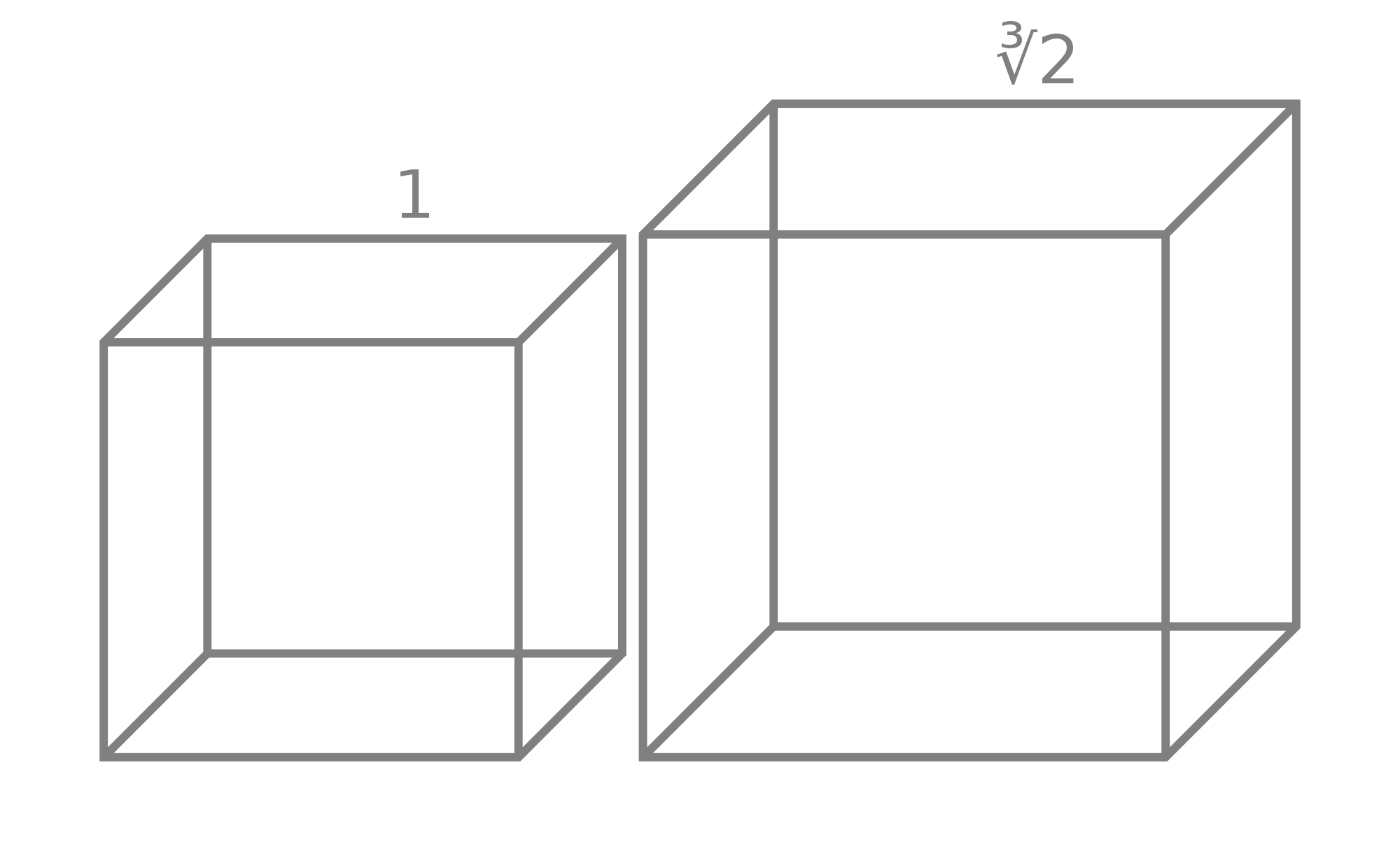 Cubes vector impossible. Doubling the cube wikipedia