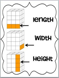 Measuring clipart height difference. How to explain the
