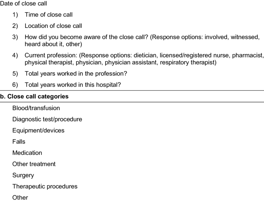 Primary information categories a. Medication transparent white background png library library