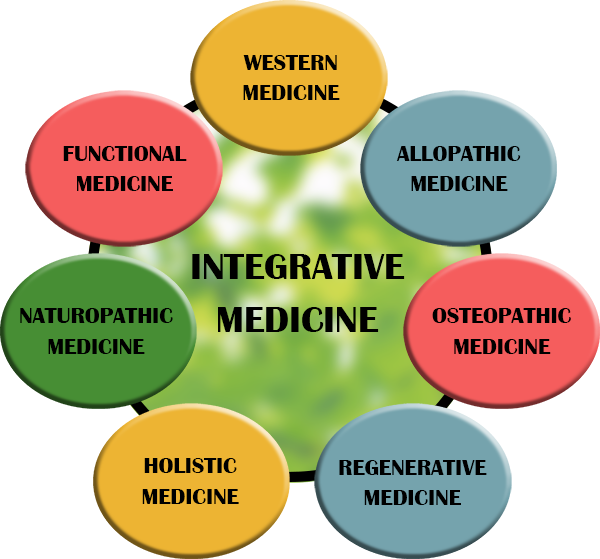 Medicine transparent allopathic. Top reasons why you