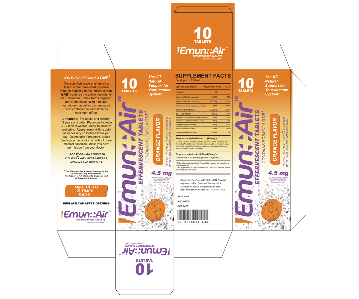 Medicine vector pharma packaging design. Designs pharmaceutical project