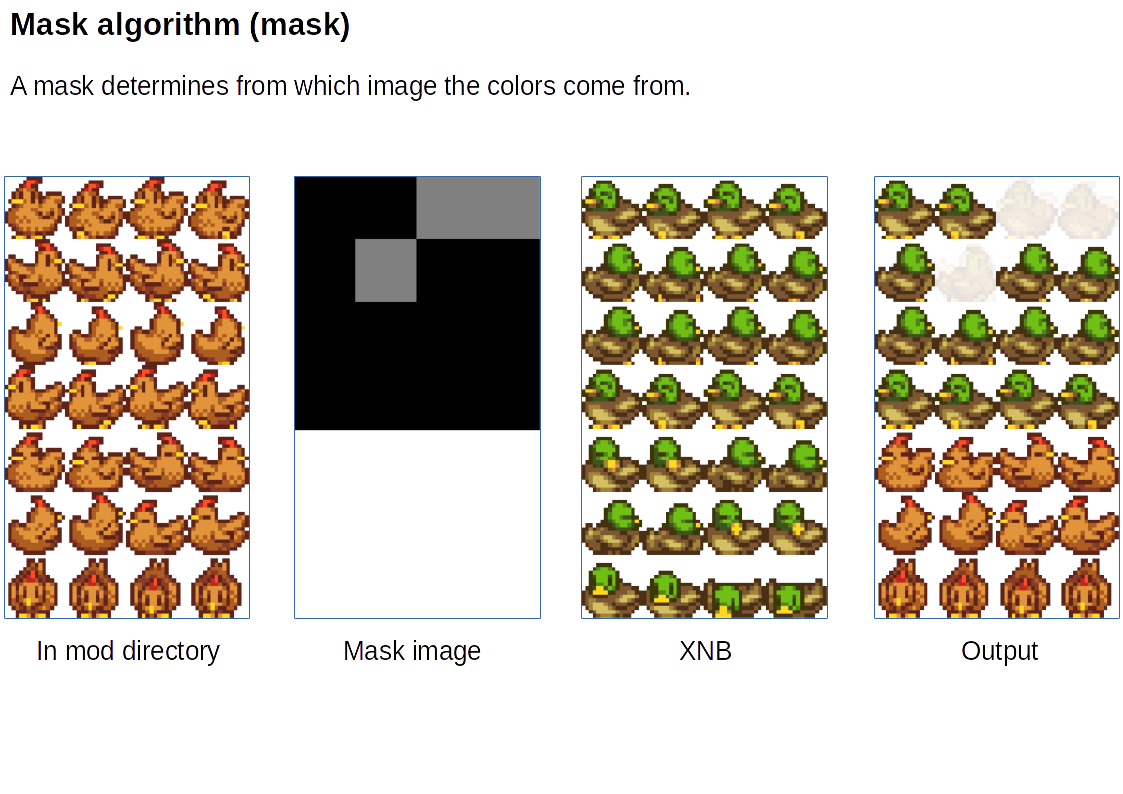 Merge png files into one. Modding the image pipeline