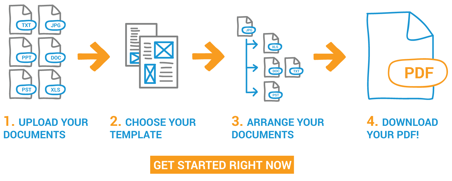 Merge png files into one. Multiple pdf free easy