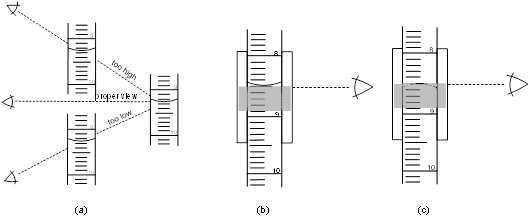 General and inorganic chemistry. Pipette drawing measurement png royalty free