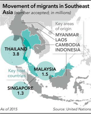 Migration drawing migrant worker. Asean labor flows hit