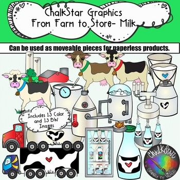 Milk clipart pasteurization. Farm to table dairy