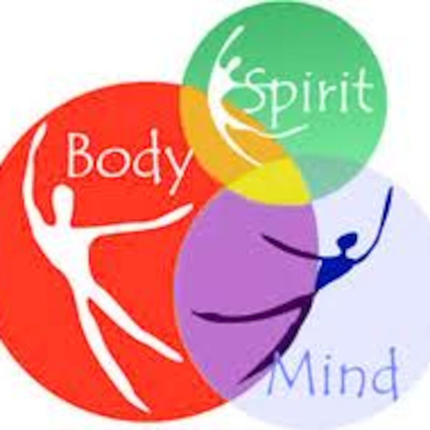 Mind clipart healthy mind. Category clip art typegoodies